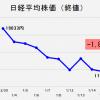 【2016年】原油安と中国バブル崩壊がもたらす日本への経済影響